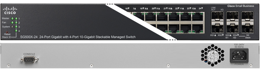 24-Port Gig with 4-Port 10-Gigabit Stackable Managed Switch